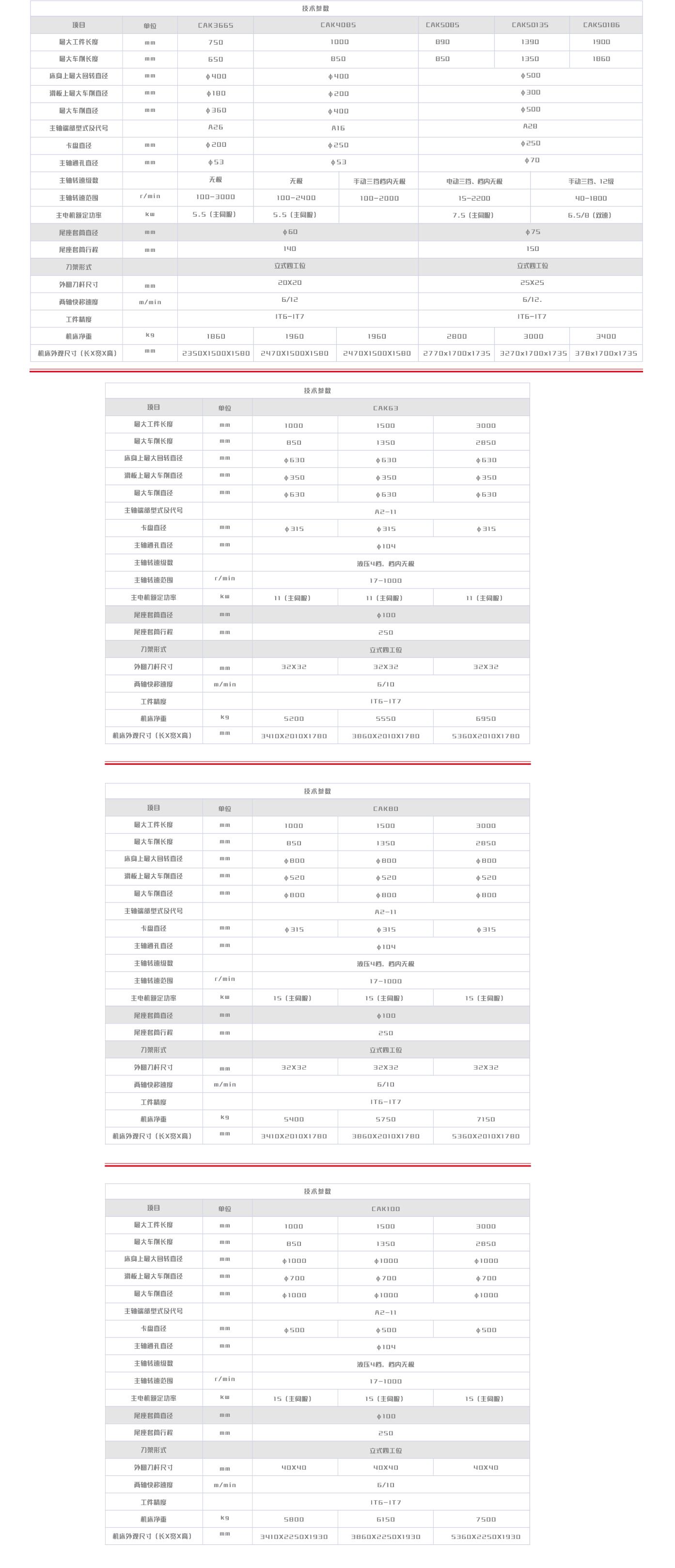 沈陽數控車床  CAK36、40、50、63、80.png